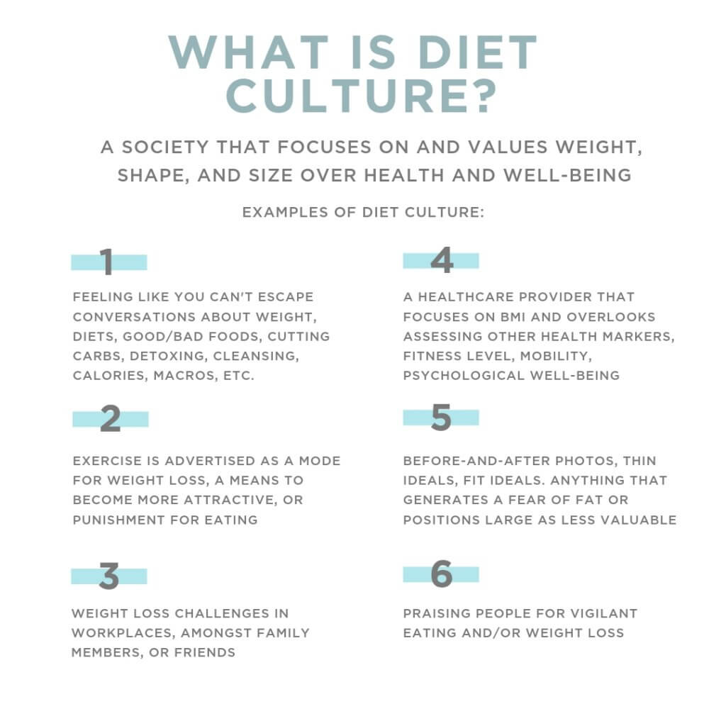 Examples of Diet Culture